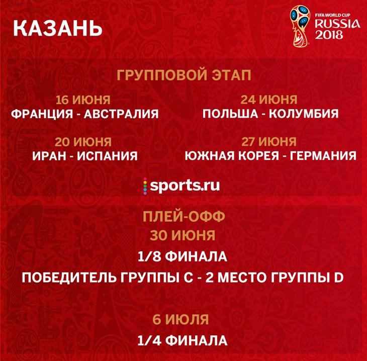 Чемпионат мира по футболу 2018 - матчи в Казани