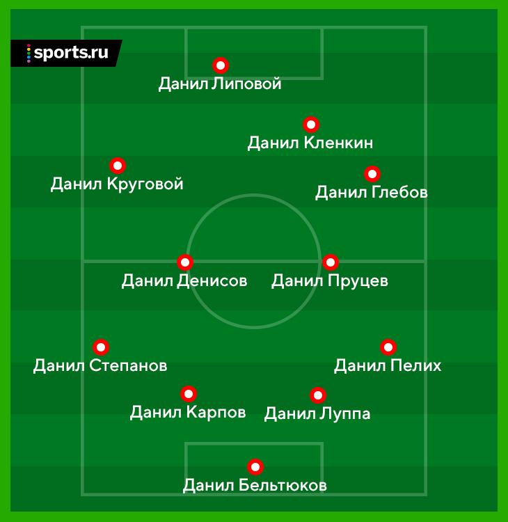 Данилы (а также Даниилы и другие Данилы – собрали три сборных) доминируют в футболе. Похоже, дело в «Брате»