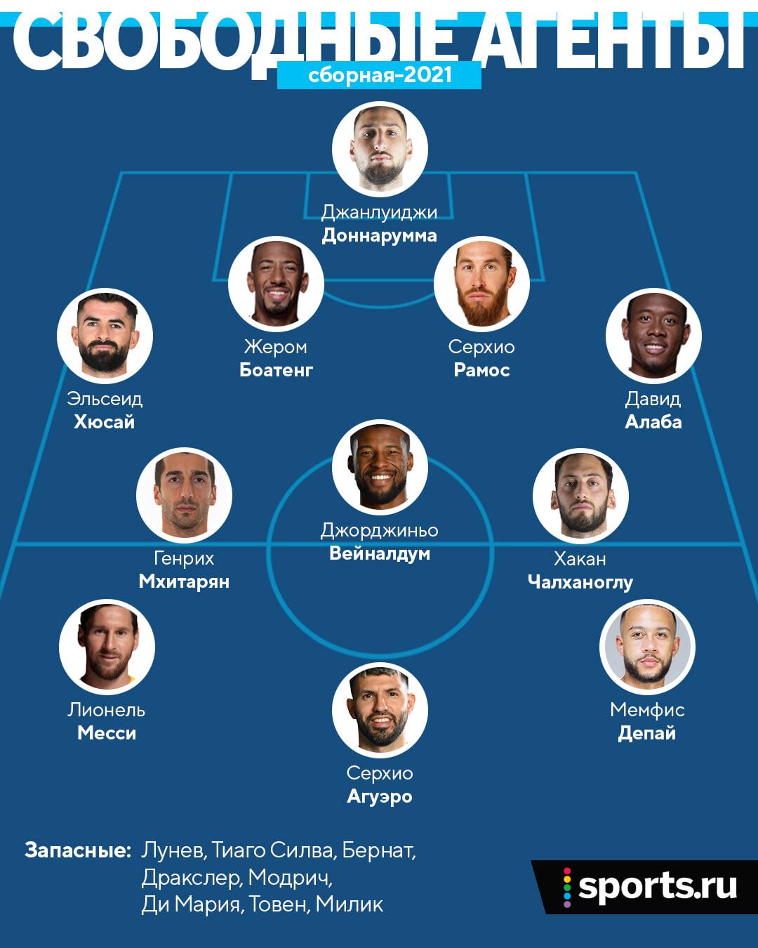 Мы собрали сборную звезд, у которых заканчивается контракт – с 1 января они могут договариваться с другими клубами. Тут Месси, Рамос и Агуэро
