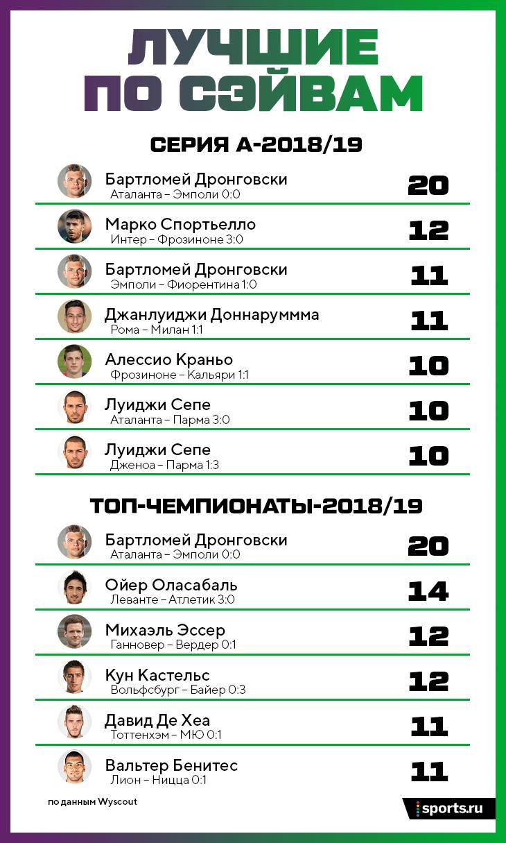 31. 10. 12 хто вииграв ювентус самдориЯ