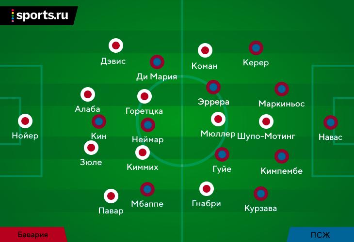 Вся тактика четвертьфиналов ЛЧ: «Бавария» без Левандовского, Холанд против высокой линии «Сити», Фабиньо как гарантия прессинга «Ливерпуля»
