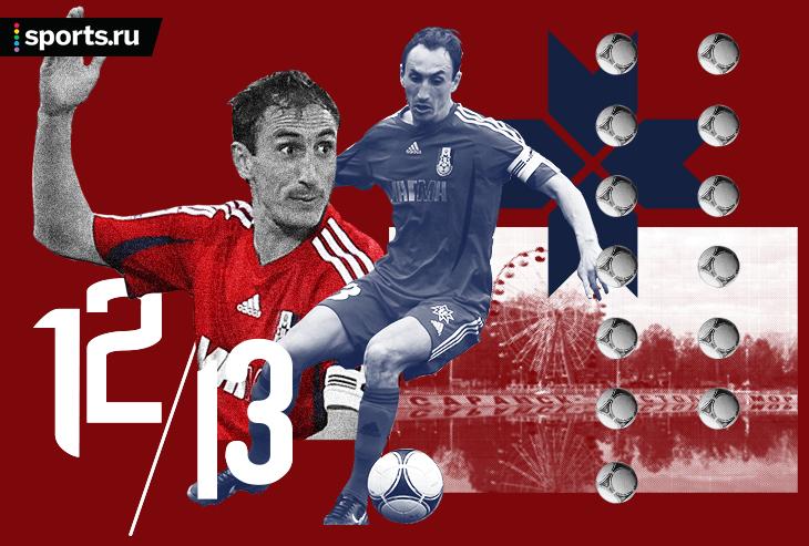До 24 не думал о футболе и собирался работать аудитором – а в 31 стал лучшим российским бомбардиром РПЛ. В «Мордовии»