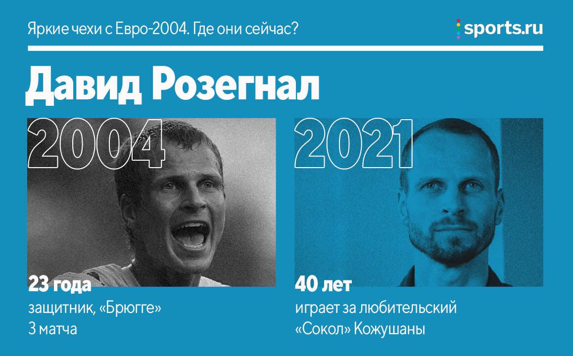 Яркая сборная Чехии-2004. Где они сейчас?