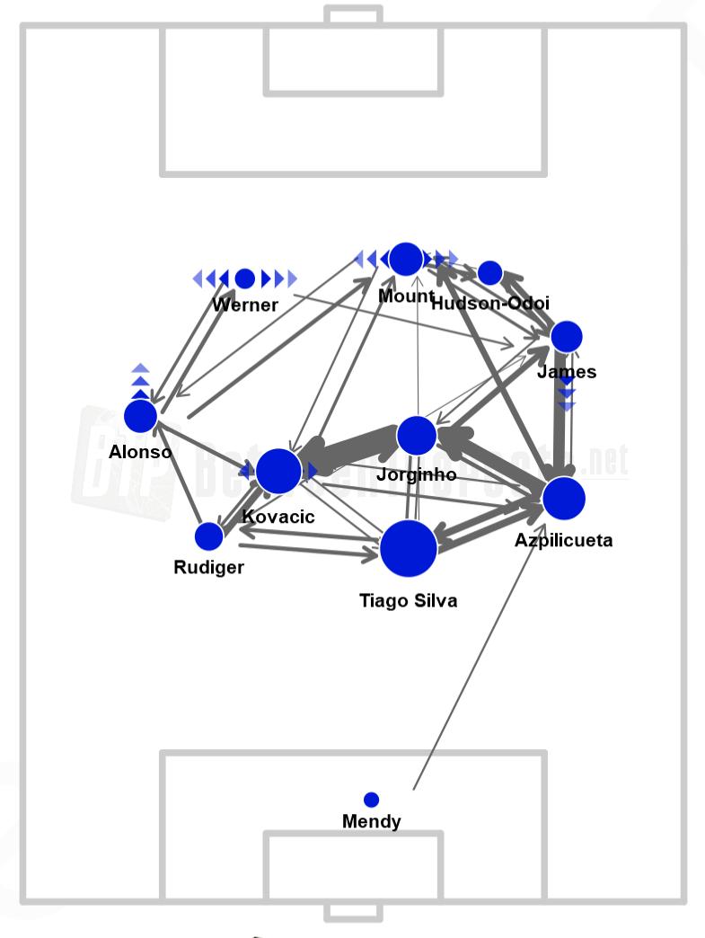 «Челси» Лэмпарда был идеальной мишенью для «Атлетико». Система Тухеля пока сырая, но все равно делает пару более равной