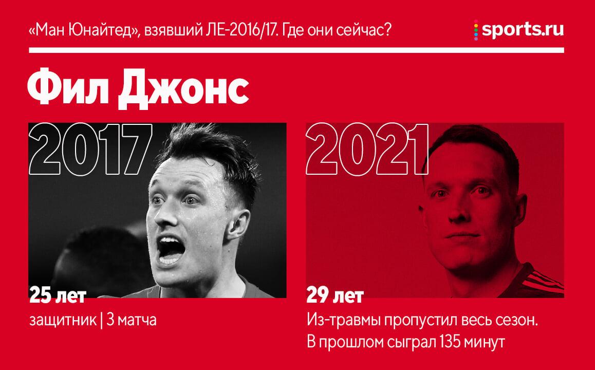 От «Ман Юнайтед», выигравшего Лигу Европы-2016/17, в клубе осталась треть. Где они сейчас?