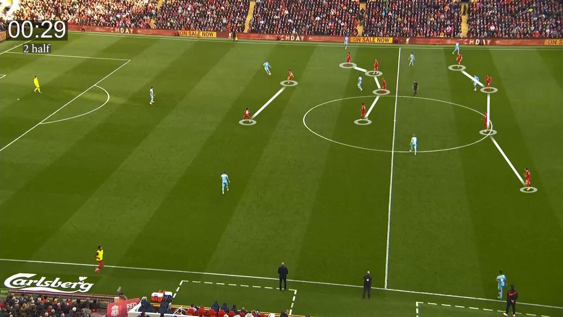 Матчи «Ливерпуль» против «Cити» – лучшее футбольное шоу планеты