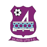 Гласис Юнайтед