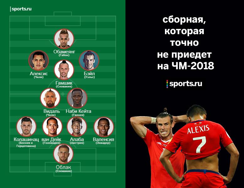 Отличная сборная, которая точно не приедет в Россию. А жаль
