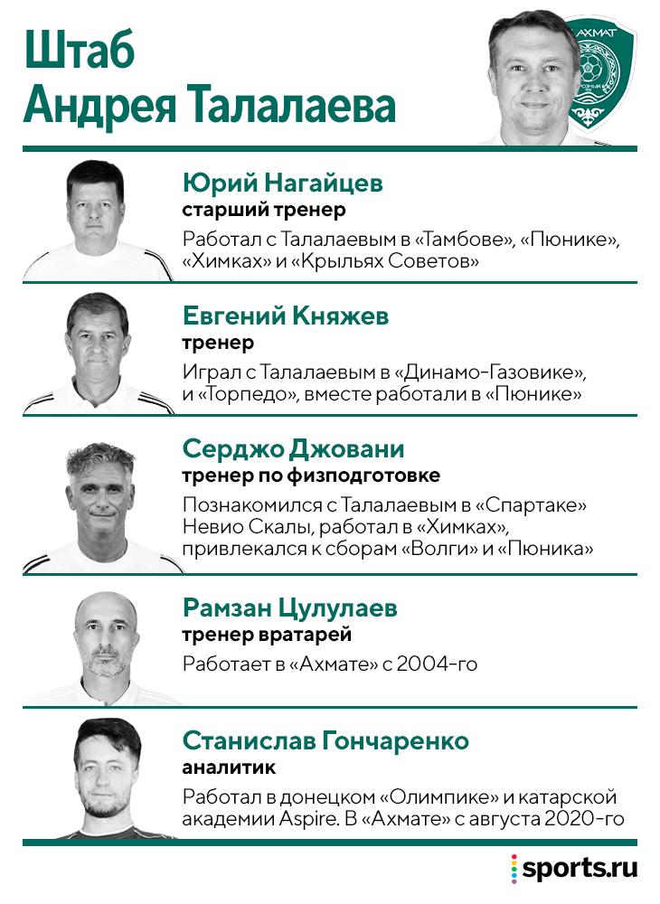 Интервью Талалаева: идеально разложил про сумасшедший график, прессинг и общение с игроками после быстрых замен