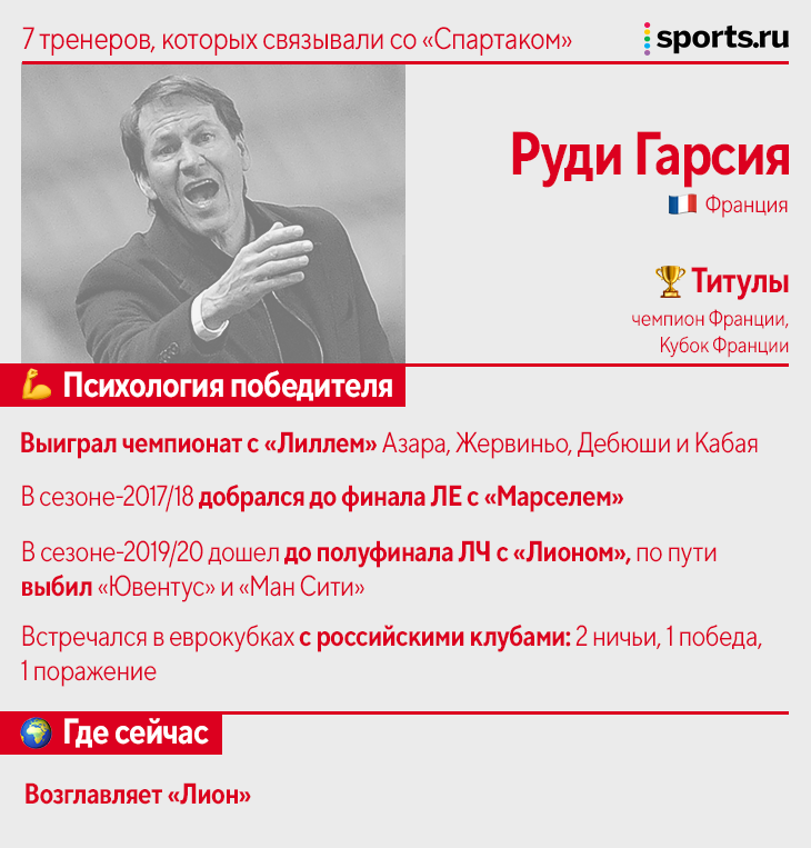 «Спартак» ищет тренера с «психологией победителя и титулами». Мы проверили всех кандидатов