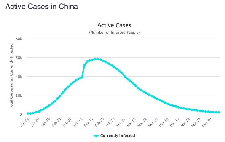 Три пути спасения сезона АПЛ: есть вариант даже с Китаем (но маловероятный)