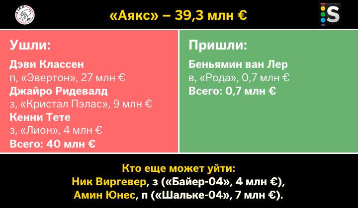 https://s5o.ru/storage/simple/ru/edt/cb/08/ec/a3/rue4a17b27dd9.png