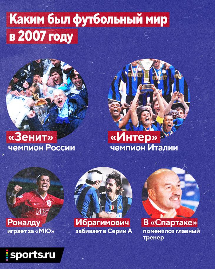 РПЛ до Прядкина: «Зенит» – чемпион, «Сатурн» в еврокубках, Адамов – лучший бомбардир