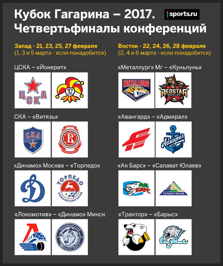 расписание игр плей-офф кхл 2015-2016 в марте