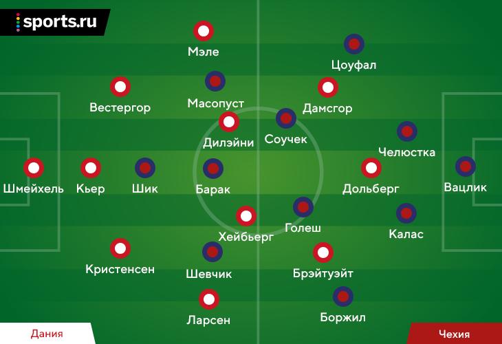 Чехия – примитивная команда, но по-своему уникальная. Объясняем этот парадокс на прощание