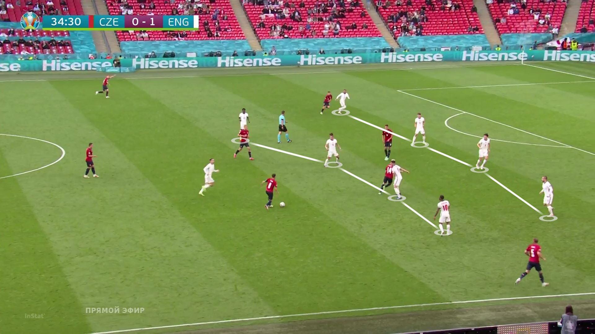 Ура, мы увидели веселые 30 минут от Англии! Старт матча с Чехией был прекрасным, но после гола вернулось уныние