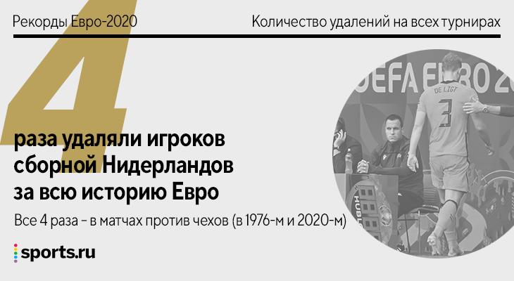 Все рекорды этого Евро: голы Криша, сухие матчи Пикфорда, пенальти Доннаруммы и сразу 11 автоголов