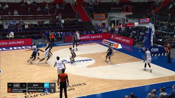 Евролига - видеогалерея