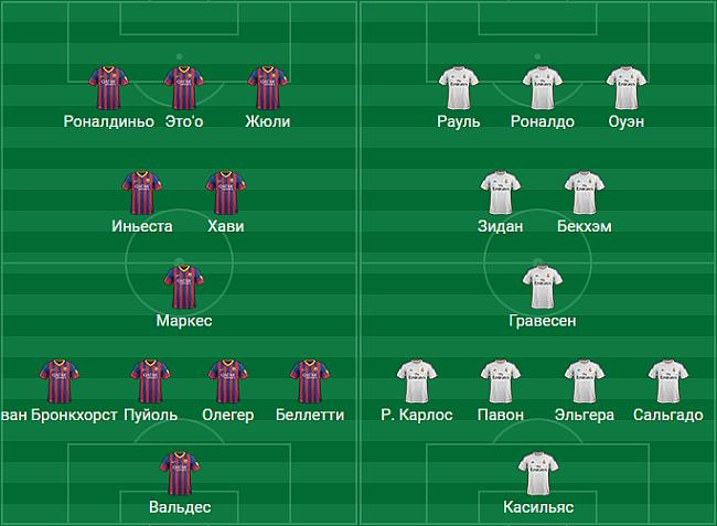 примера Испания, Реал Мадрид, Барселона