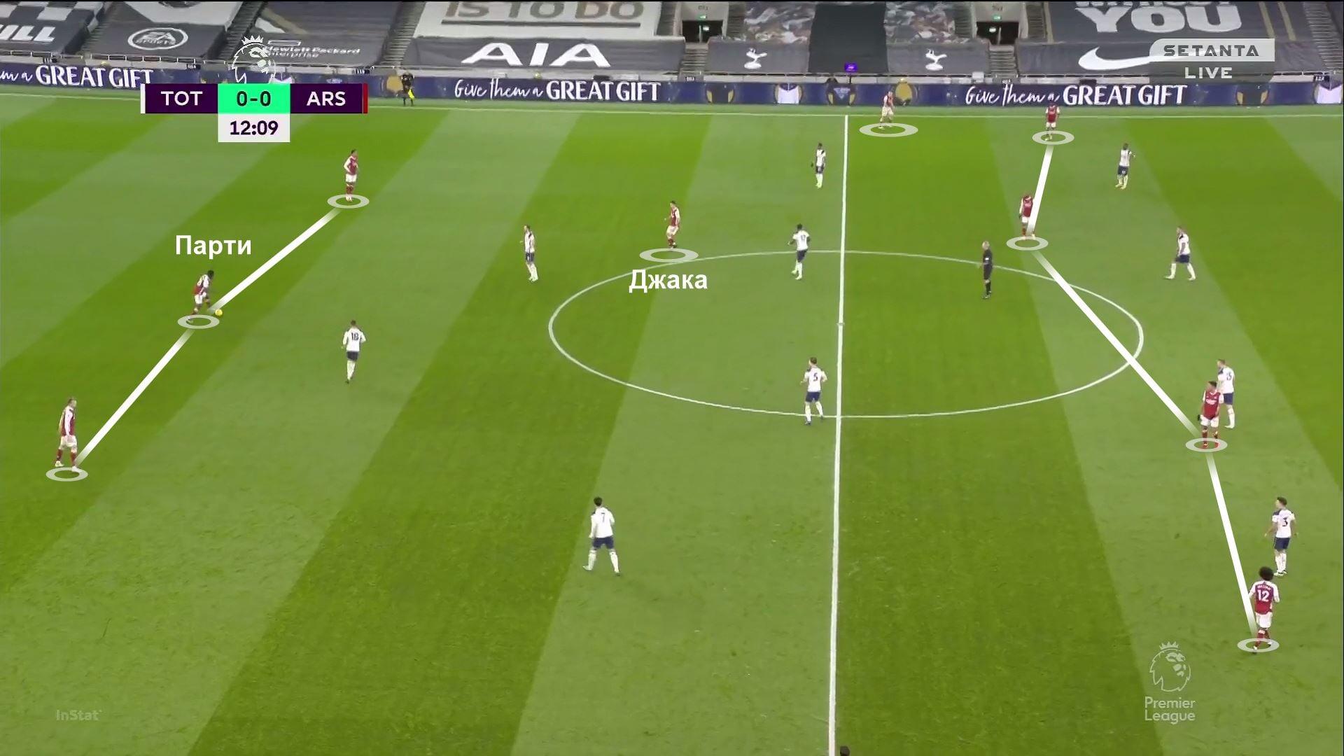 Классика – от Моуринью, 44 навеса – от Артеты. Позиционная атака «Арсенала» – мрак