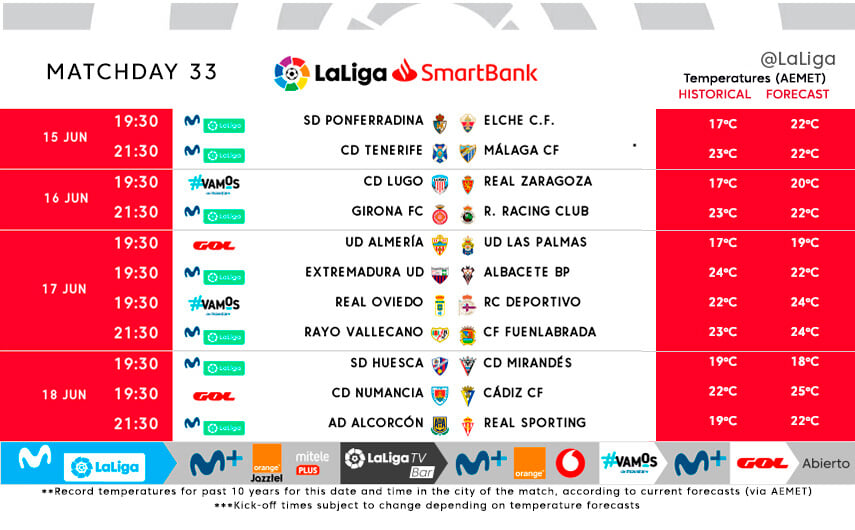 З ким зіграють Барселона і Реал. Розклад матчів Прімери і Сегунди - изображение 4