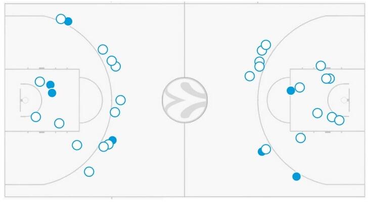 Чуда не случилось. «Барселона» уничтожила «Зенит» в решающем матче плей-офф