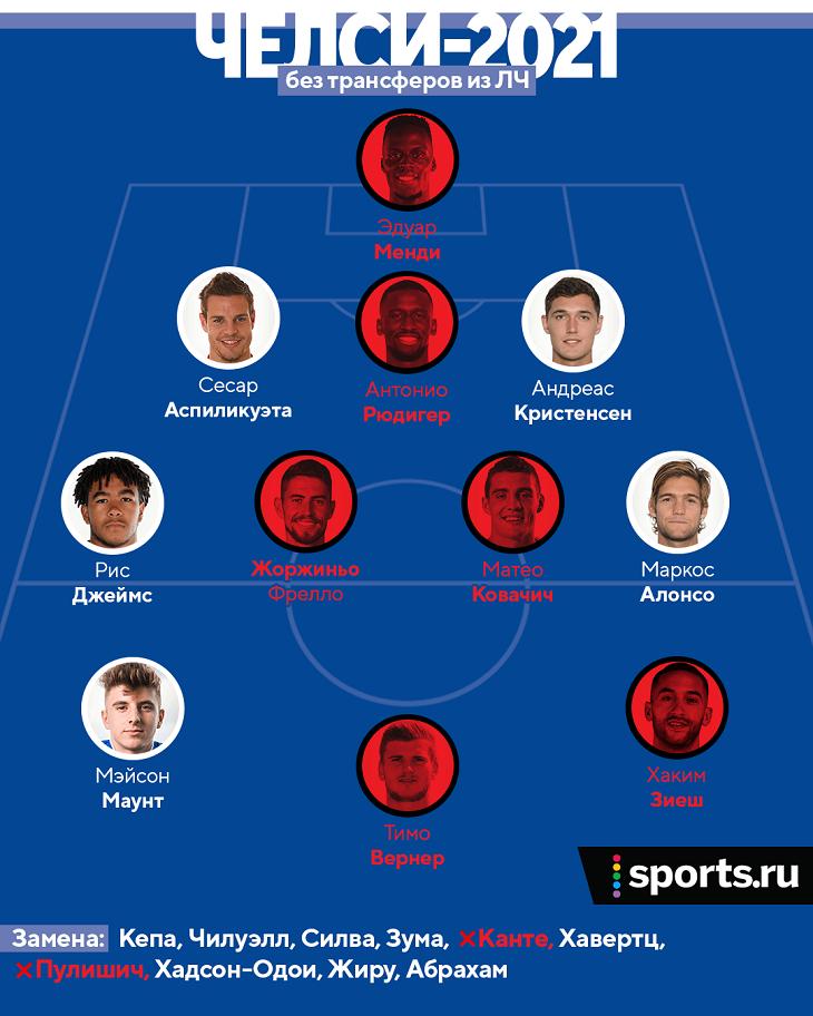 Топ-клубы без трансферов внутри ЛЧ: Роналду играл бы за «МЮ» минимум до 2016-го, «Ливерпуль» остался без Салаха, а Пеп – без 7 игроков старта