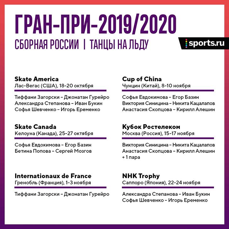 Расписание Гран-при-2019 по фигурному катанию: где ждать Загитову, Медведеву и Трусову?
