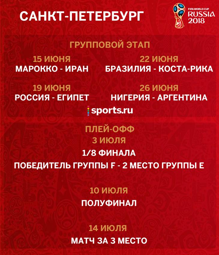 Чемпионат мира по футболу 2018 - матчи в Санкт Питербурге