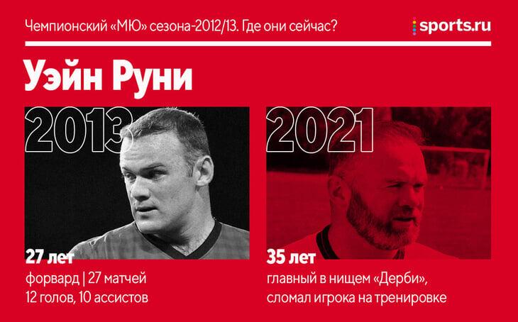 Чемпионский «Манчестер Юнайтед» сезона-2012/13. Где они сейчас?