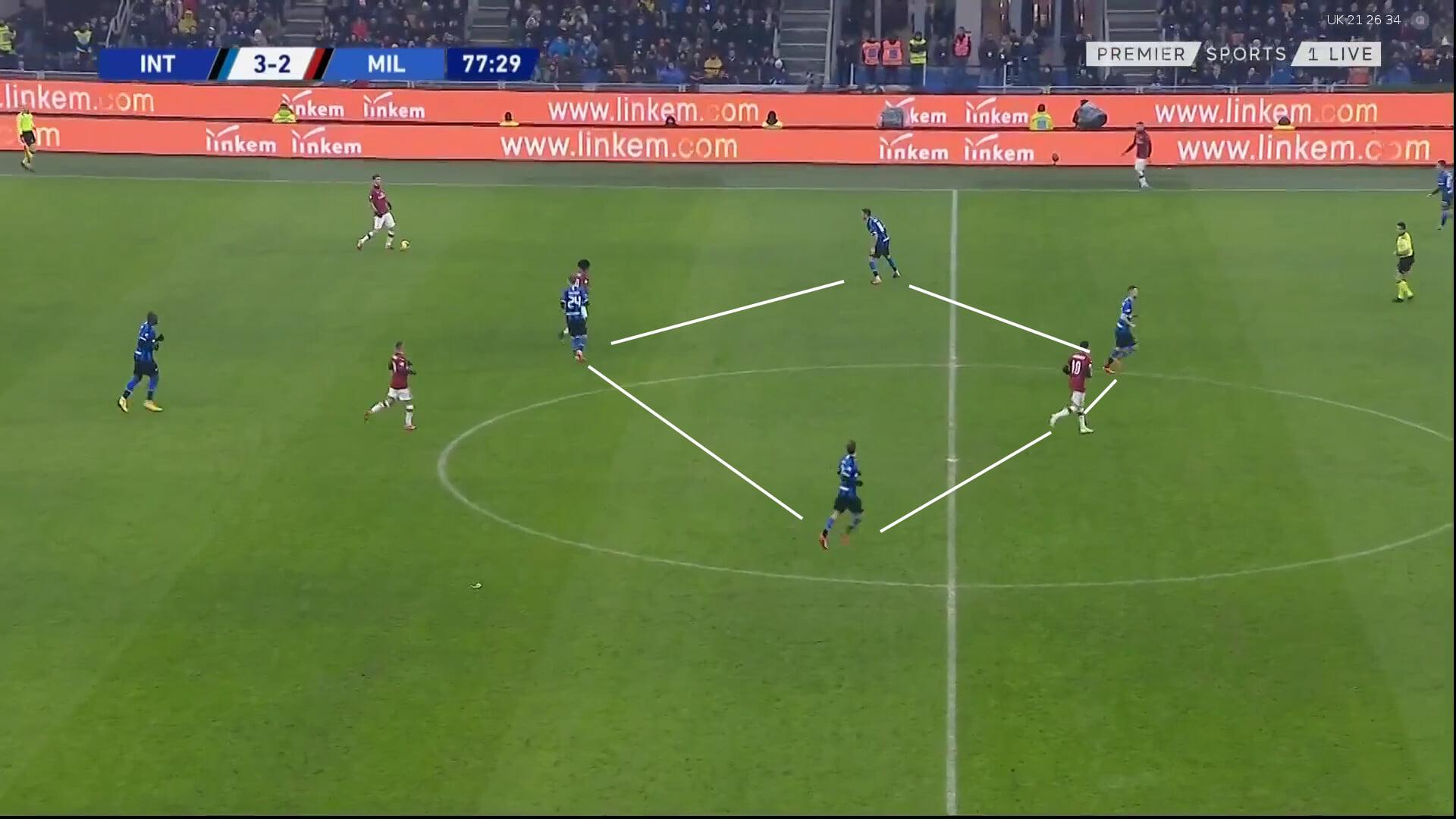 «Милан» проводил лучший матч сезона – использовал слабости схемы «Интера». Все сломал провал в начале второго тайма