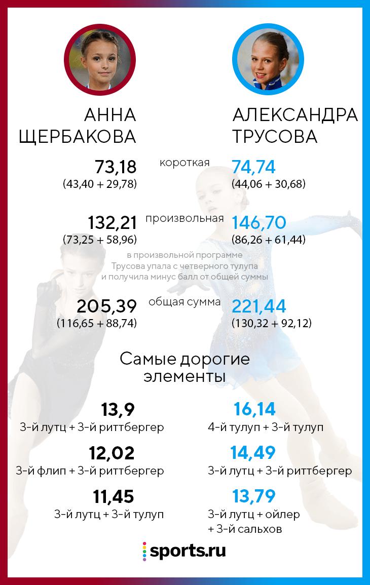 https://s5o.ru/storage/simple/ru/edt/da/2b/33/54/ruec9635fd518.png
