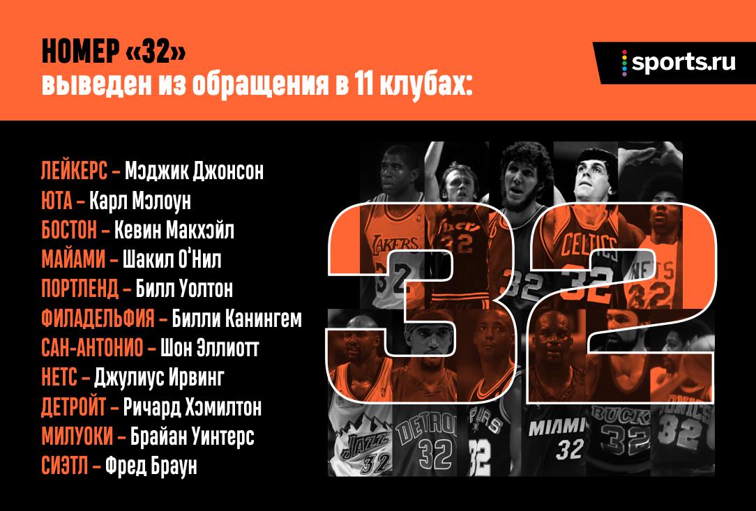 Звезды НБА не могут поделить 23-й номер. Хотя величайший в лиге – все еще 32-й
