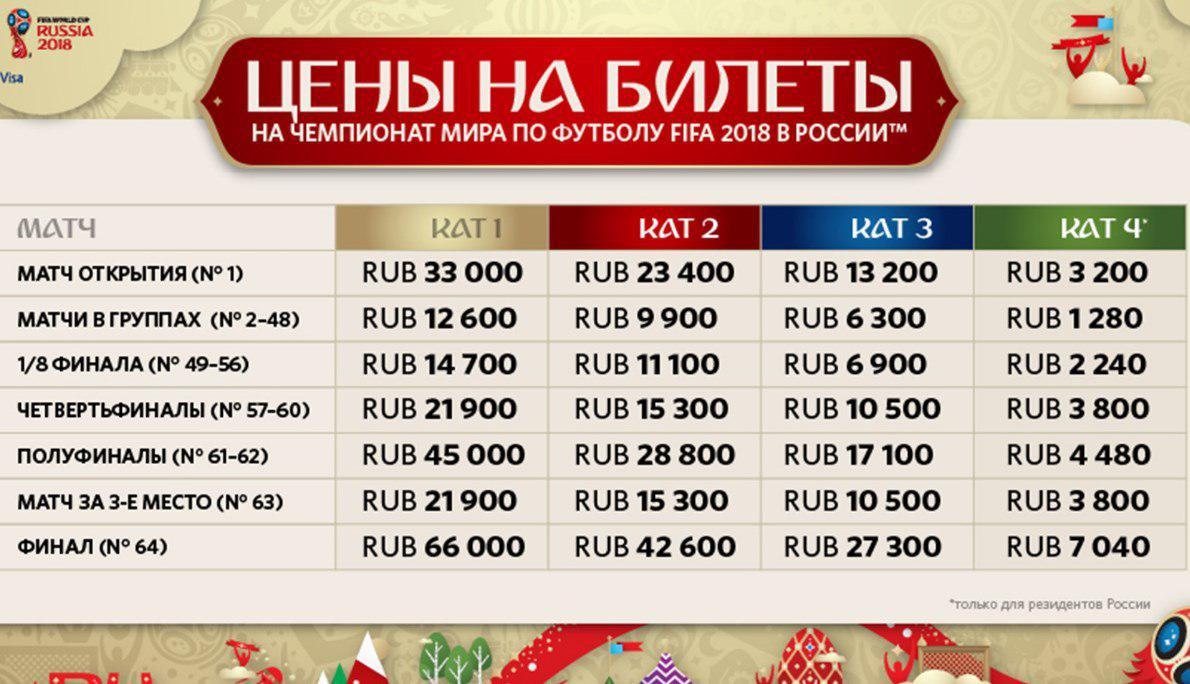 можно ли купить билеты на матч россия португалия квартиру Екатеринбурге