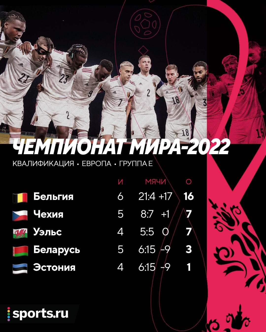У Мойзе Кина дубль, Левандовски попросил трибуны уважать вставших на колено англичан, Бельгия забила Беларуси всего раз