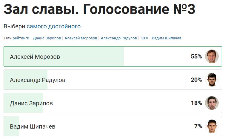 Алексей Морозов – в Зале славы. Это твой выбор