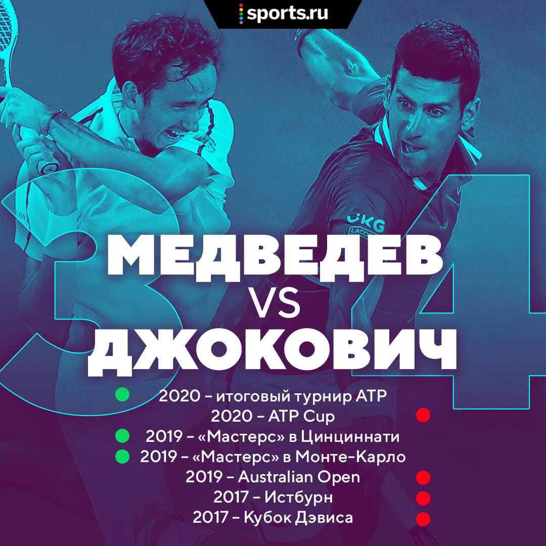 Медведев спарринговал Джоковичу и летал на его самолете, когда только вышел из юниоров. А теперь попробует отнять у серба любимый «Шлем»