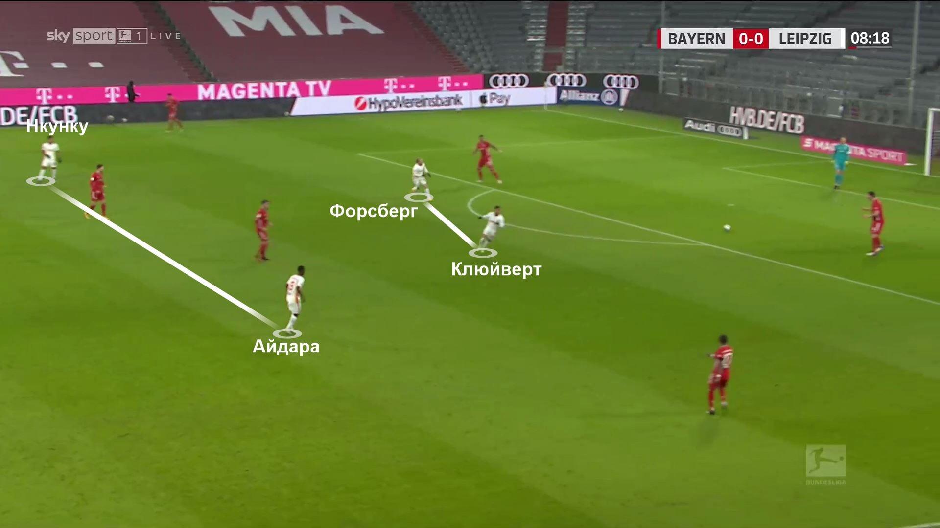 Нагельсманн против «Баварии»: сыграл без чистых форвардов, использовал гибридную схему для прессинга, но перемудрил с заменами