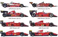 Уильямс, Заубер, БМВ-Заубер, Формула-1, Хонда, Феррари, Рено, Макларен, Брэбэм, Лотус