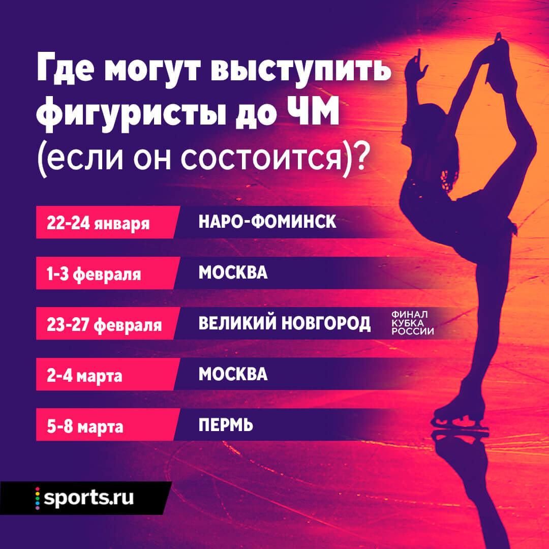 Фигурный сезон сдулся? Ну нет: теперь главный старт – Финал Кубка России, а отбор на ЧМ, возможно, пройдет в Наро-Фоминске или Перми