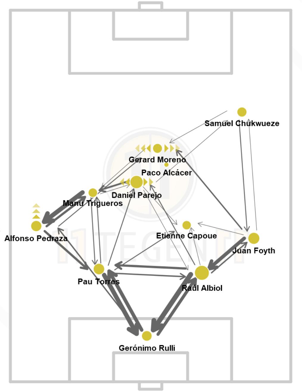 Артета проиграл Эмери. Матч олицетворяет проблемы «Арсенала» – интересные, но неэффективные эксперименты