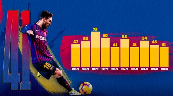 La Liga sezona 2018/19 - Page 5 Ruef905adc73c