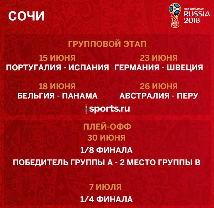 Чемпионат мира по футболу 2018 - матчи в Сочи