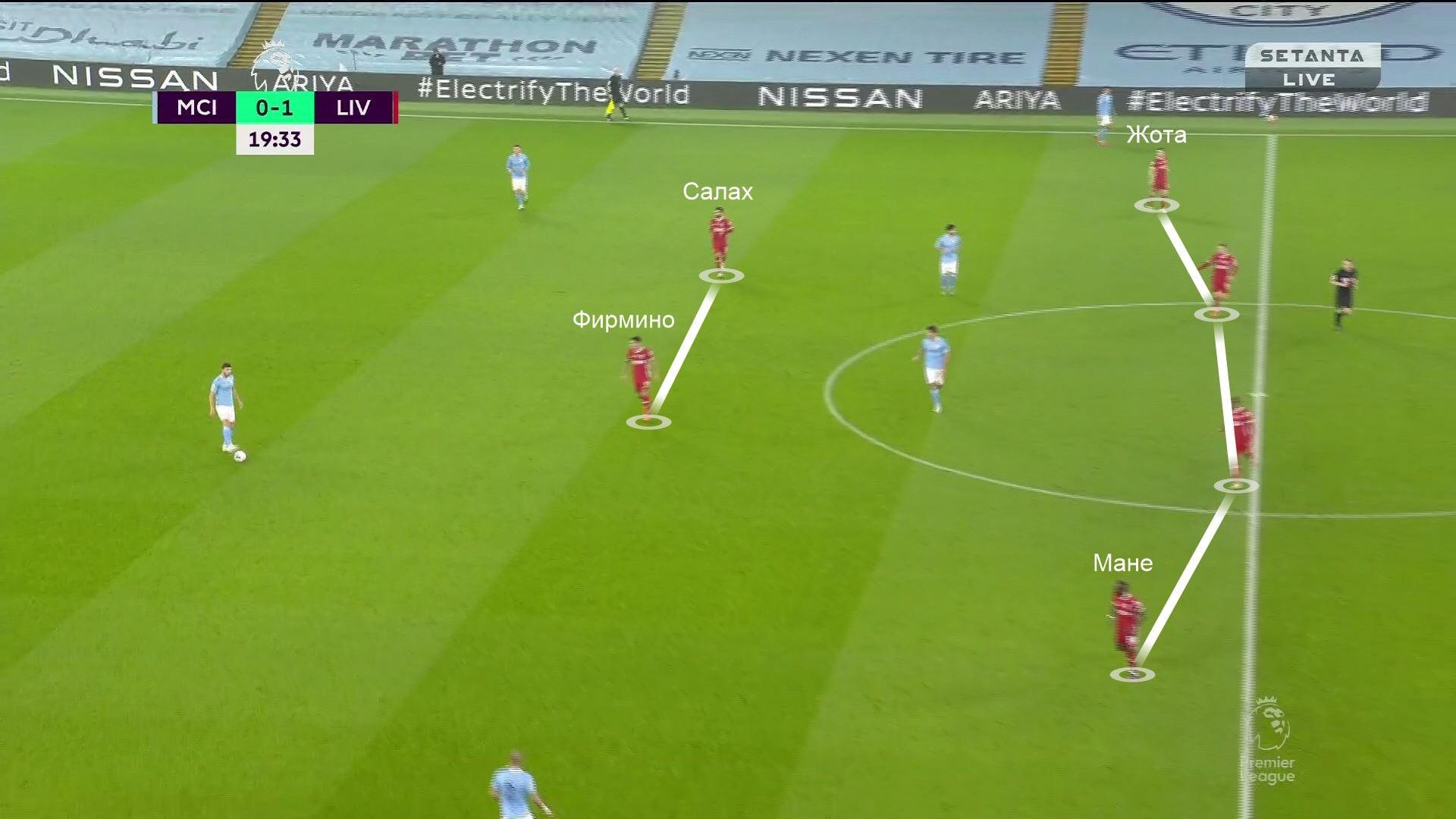 Матчи «Сити» с «Ливерпулем» – теперь взаимная нейтрализация. Даже из Жоты и Фирмино в старте получился оборонительный ход