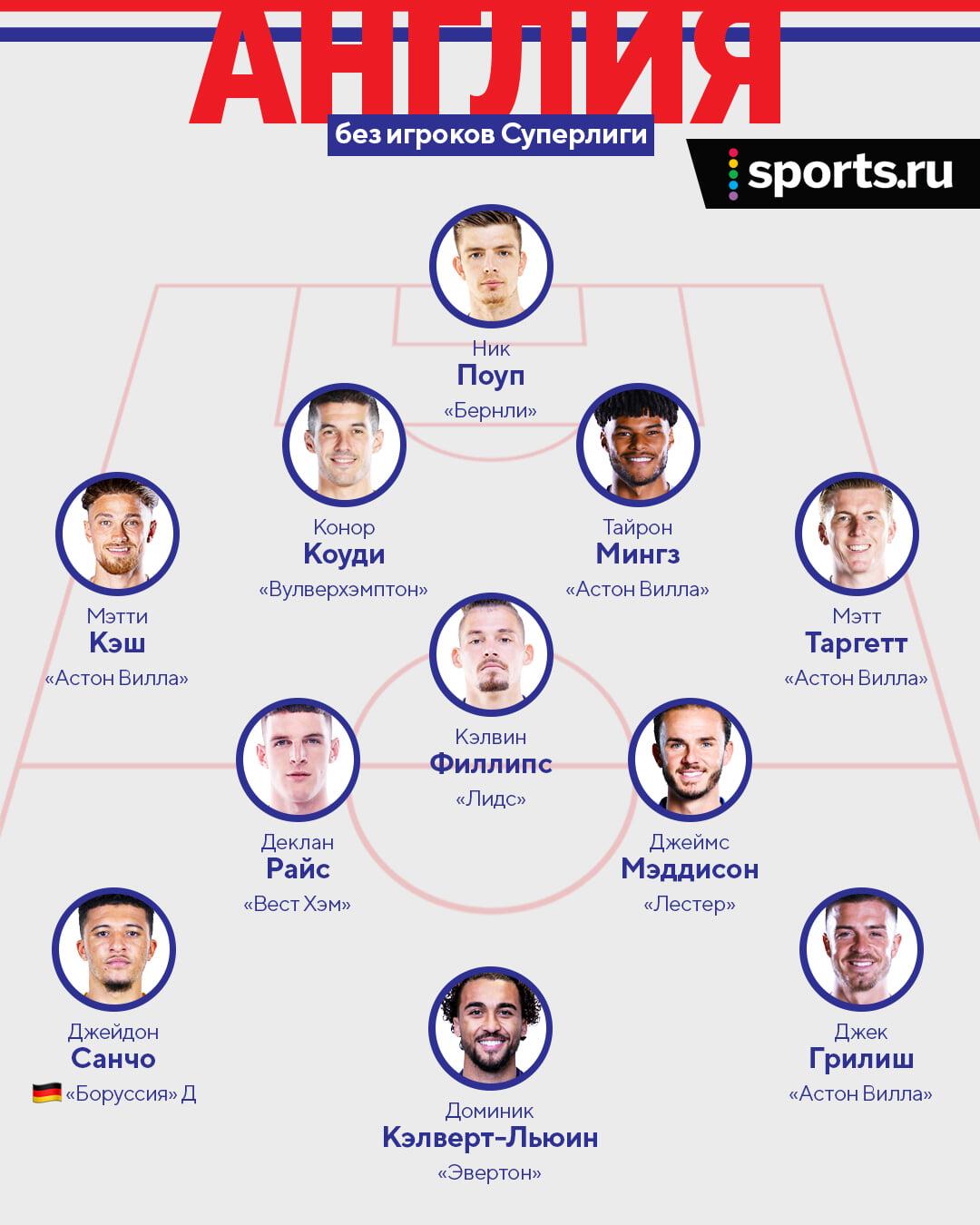 УЕФА грозится не пустить на Евро игроков из клубов Суперлиги. Какими сборные получатся без них?