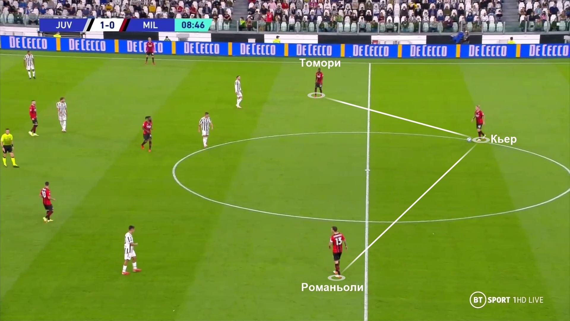 «Ювентус» уже похож на команду Аллегри без мяча, но совсем не владеет другими режимами. «Милан» все-таки наказал за это