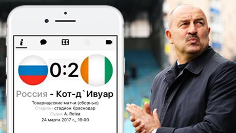 Футбольное приложение Scores & Video
