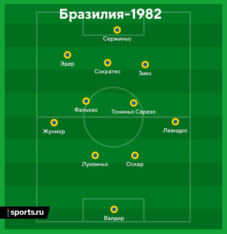 Матч Бразилия – Италия в 82-м изменил футбол