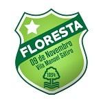 Флореста - статистика Бразилия. Сеаренсе 2020