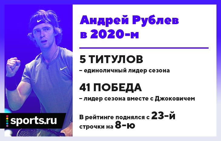 Рублев провел выдающийся сезон. Но в чем он еще может стать лучше?